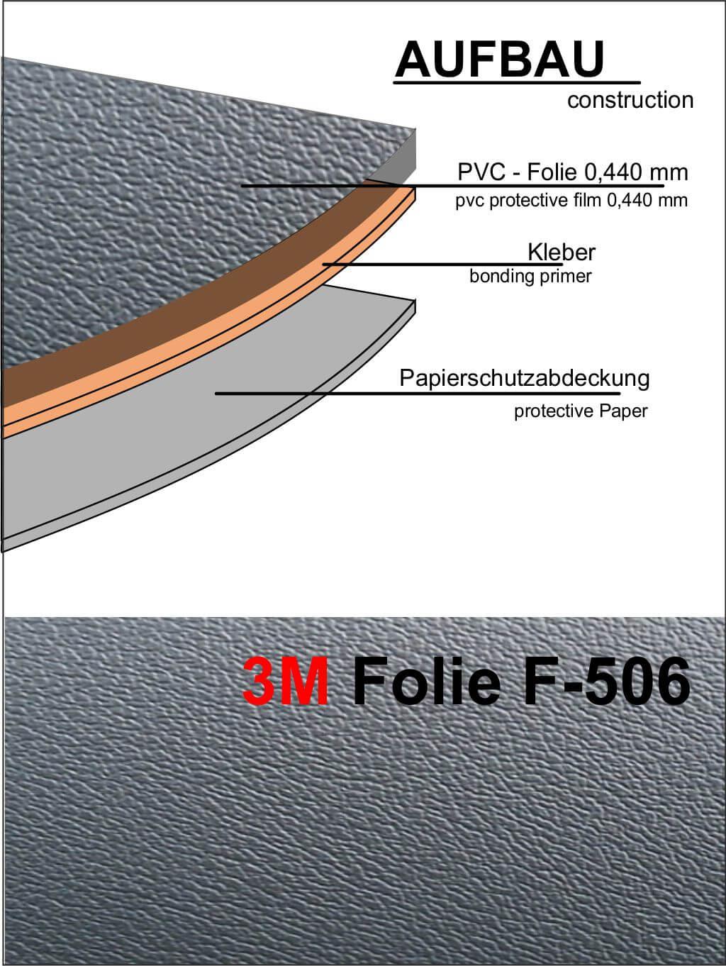 3M Lackschutz Folie F506 Steinschlagschutzfolie schwarz matt versch Größen